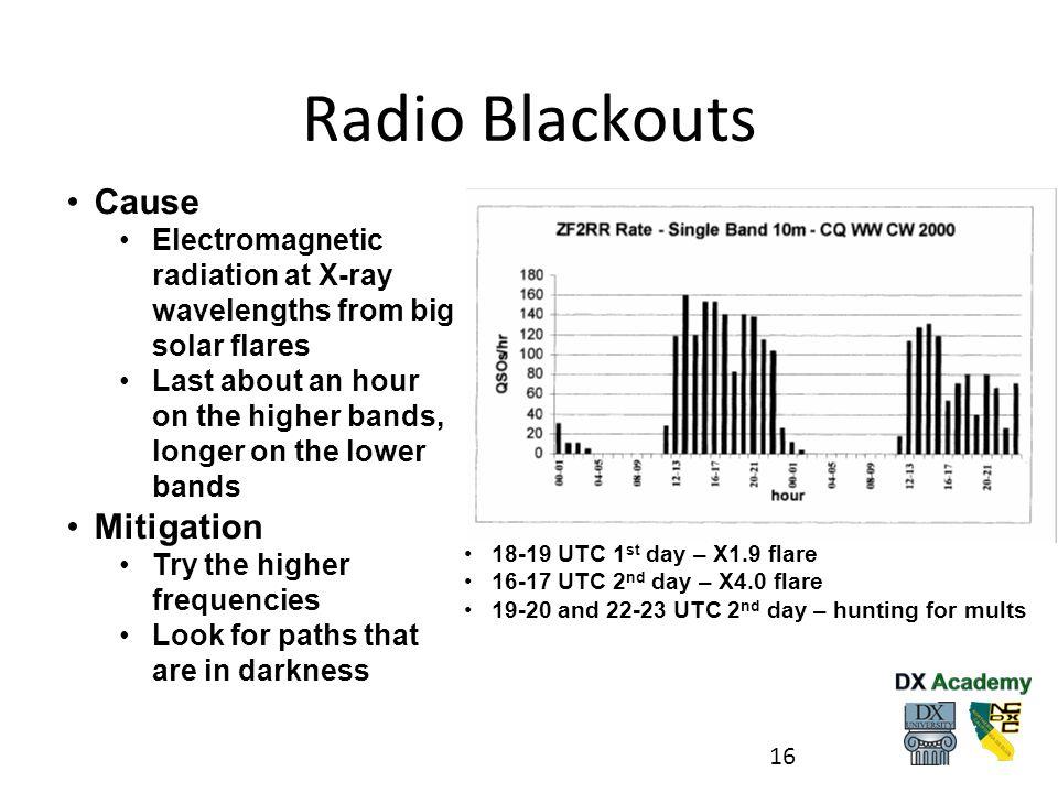Radio Blackouts Cause Mitigation