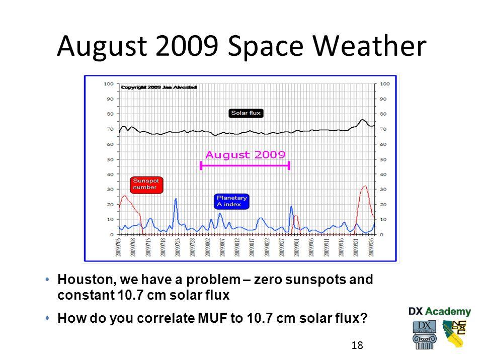 August 2009 Space Weather Houston, we have a problem – zero sunspots and constant 10.7 cm solar flux.