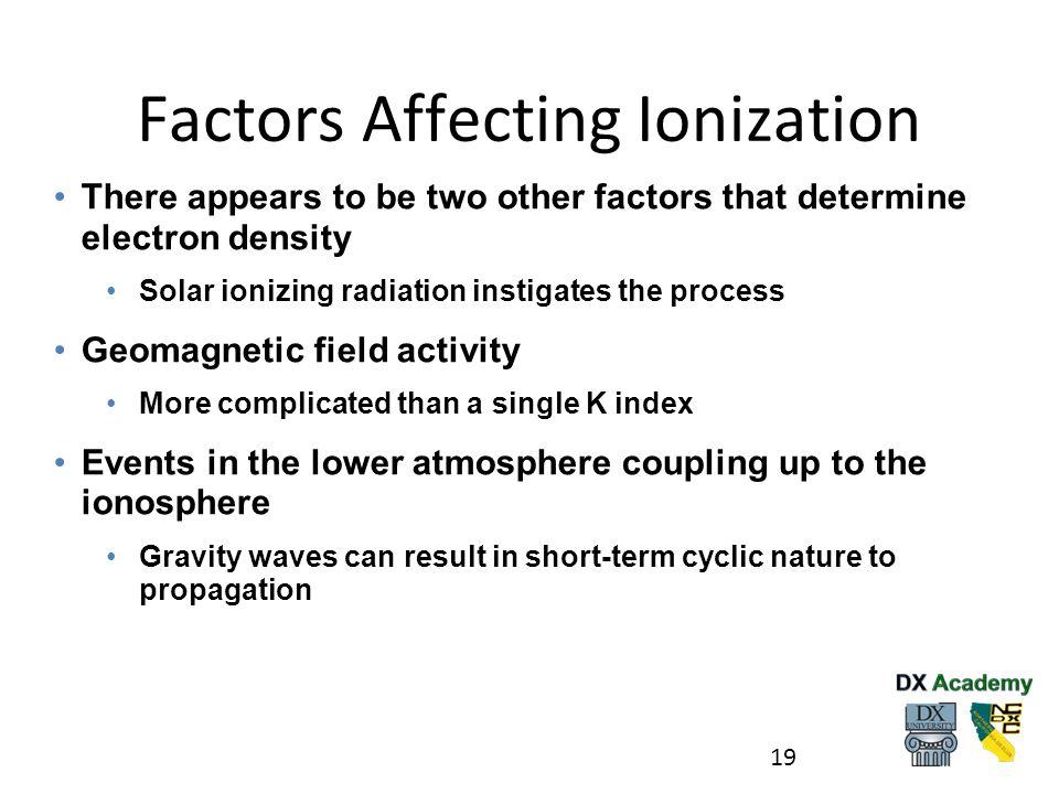 Factors Affecting Ionization