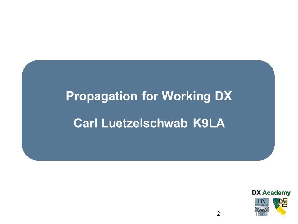 Propagation for Working DX Carl Luetzelschwab K9LA