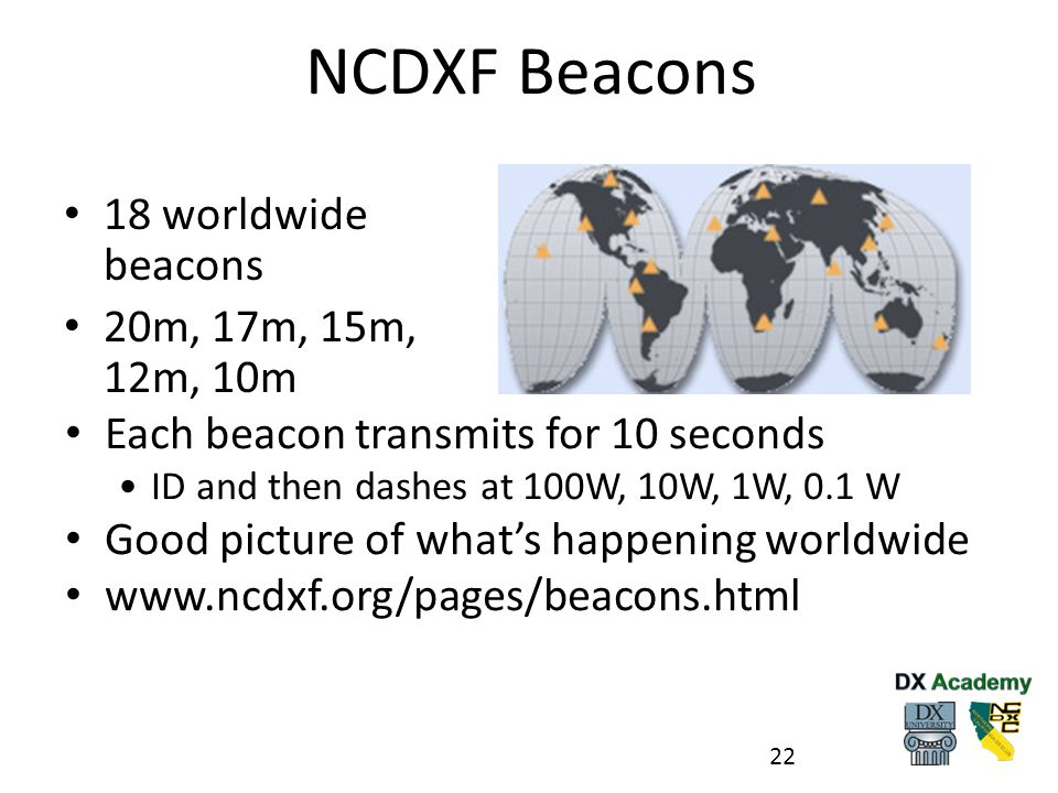 NCDXF Beacons 18 worldwide beacons 20m, 17m, 15m, 12m, 10m