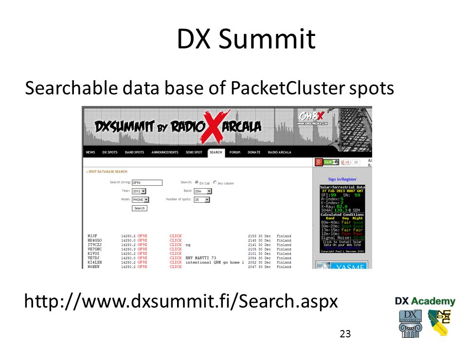 DX Summit Searchable data base of PacketCluster spots