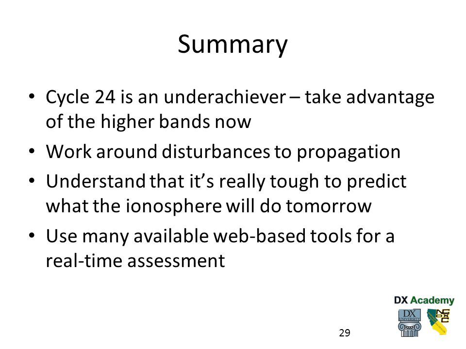 Summary Cycle 24 is an underachiever – take advantage of the higher bands now. Work around disturbances to propagation.