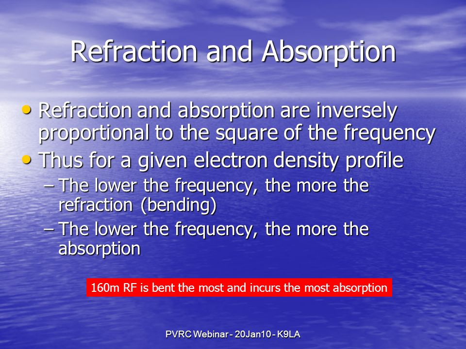 Refraction and Absorption