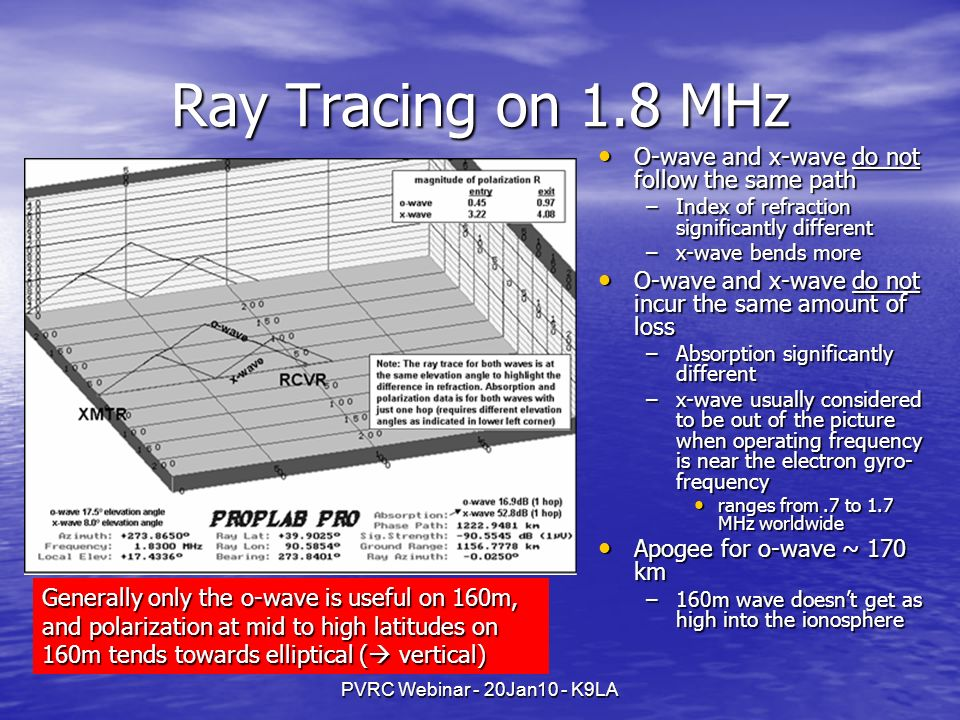 Ray Tracing on 1.8 MHz O-wave and x-wave do not follow the same path