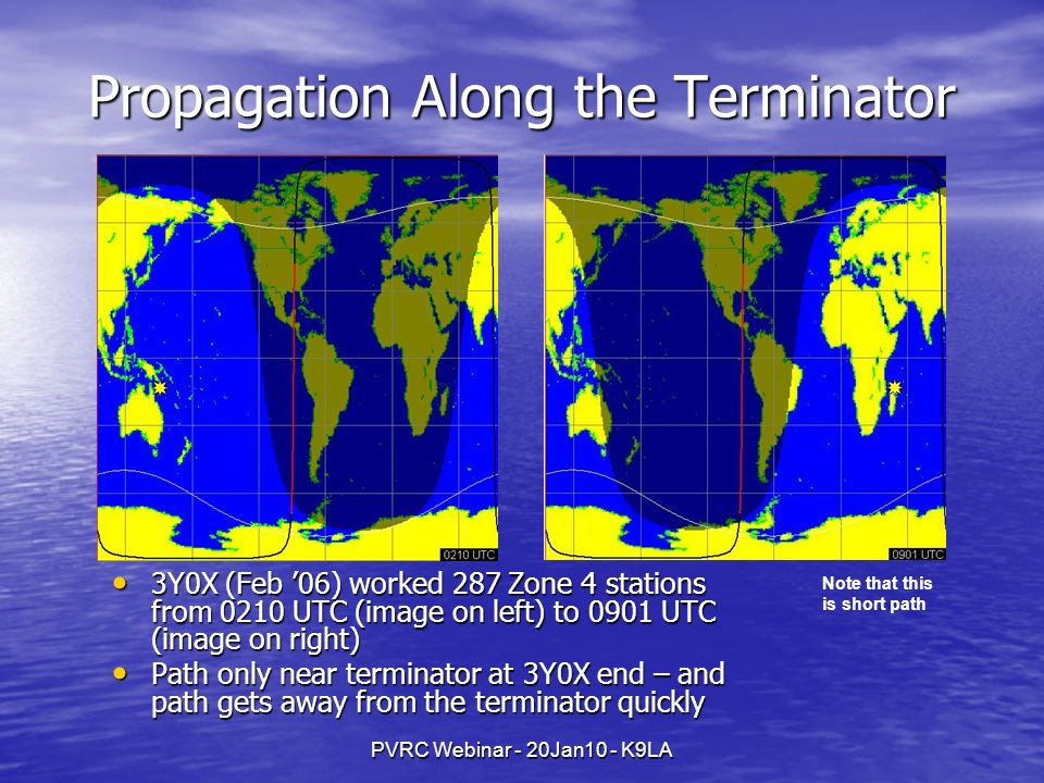 Propagation Along the Terminator