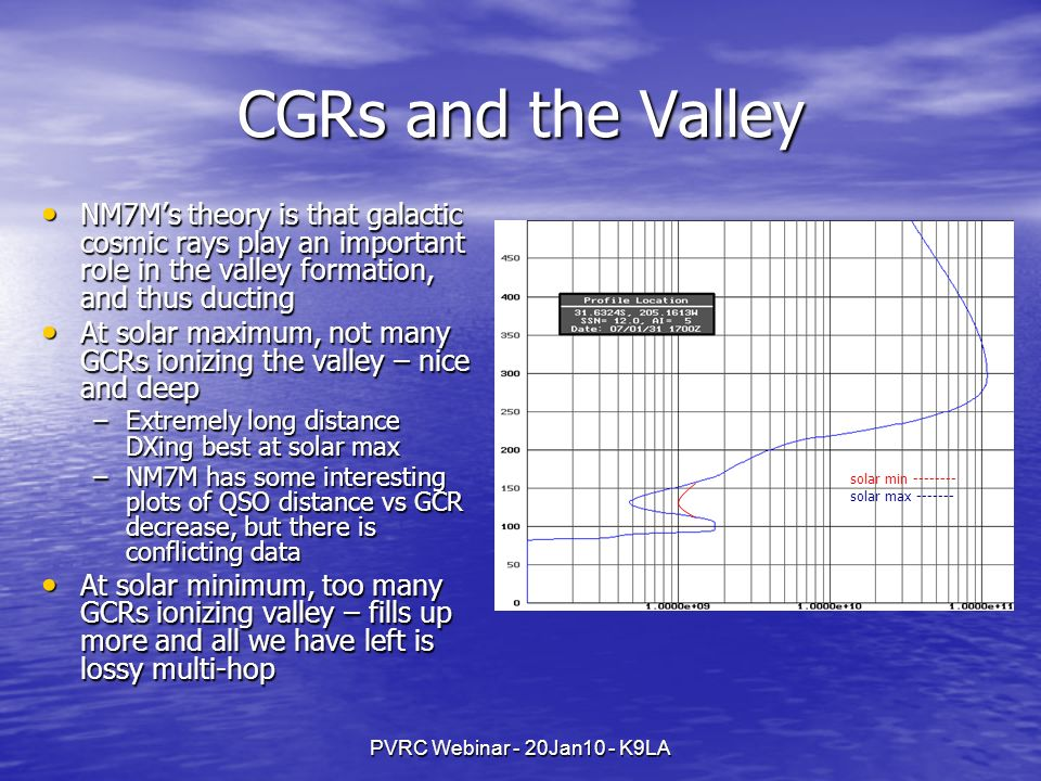 CGRs and the Valley NM7M's theory is that galactic cosmic rays play an important role in the valley formation, and thus ducting.