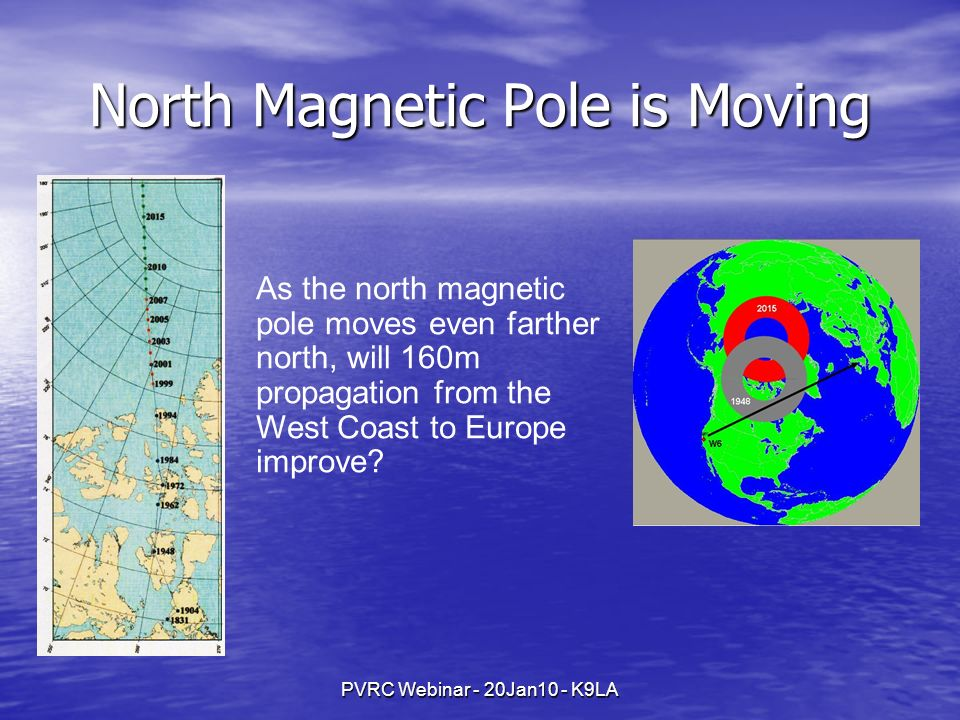 North Magnetic Pole is Moving