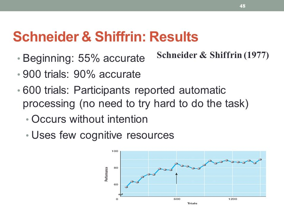 Psy 323 Cognition Chapter 4 Attention Ppt Video