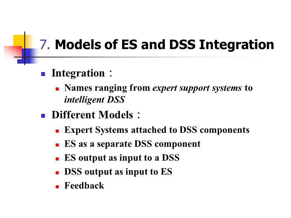 7. Models of ES and DSS Integration