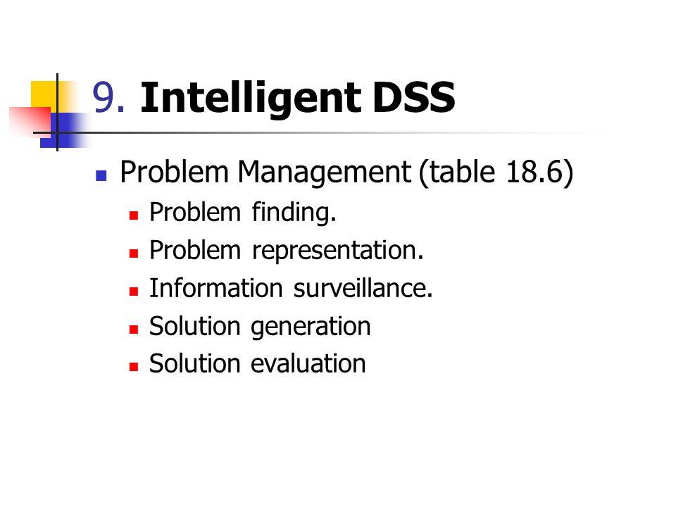 9. Intelligent DSS Problem Management (table 18.6) Problem finding.