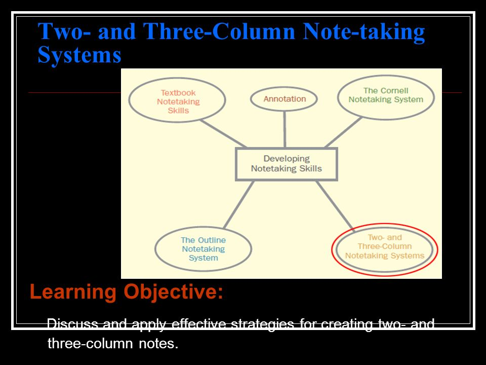 Two- and Three-Column Note-taking Systems