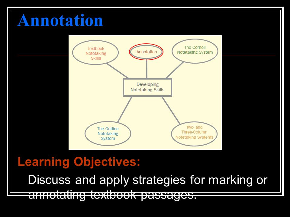 Annotation Learning Objectives: