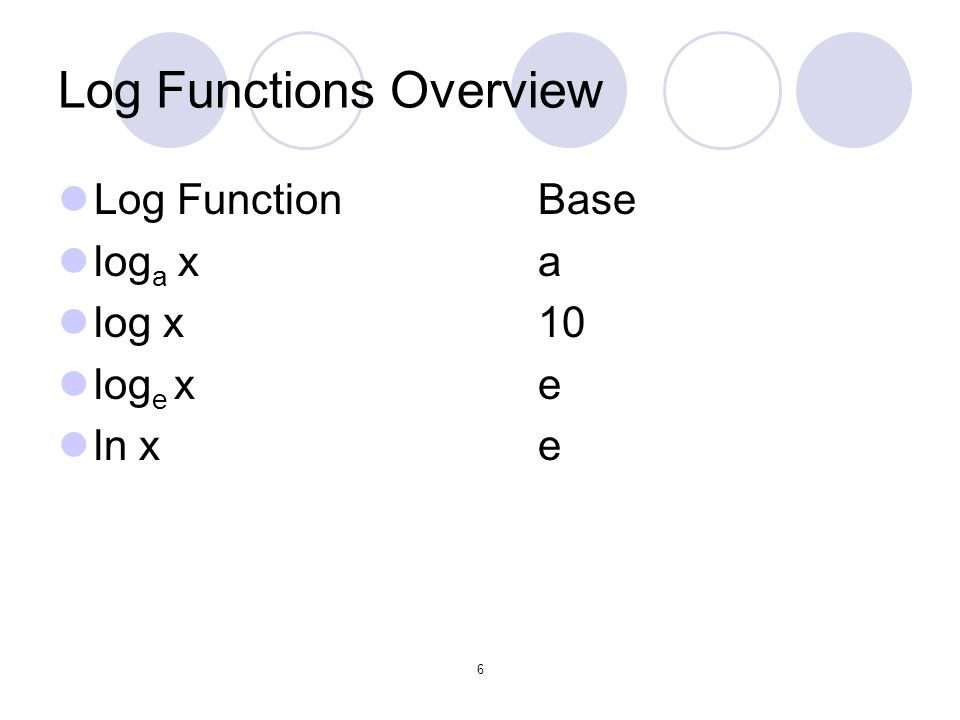 Log Functions Overview