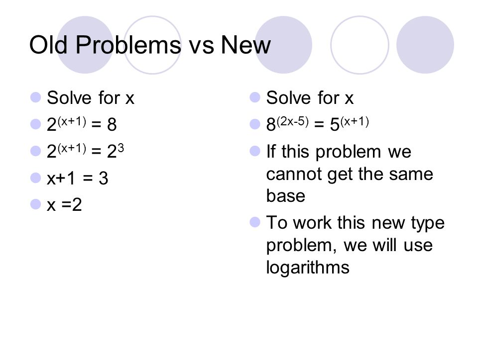Old Problems vs New Solve for x 2(x+1) = 8 2(x+1) = 23 x+1 = 3 x =2