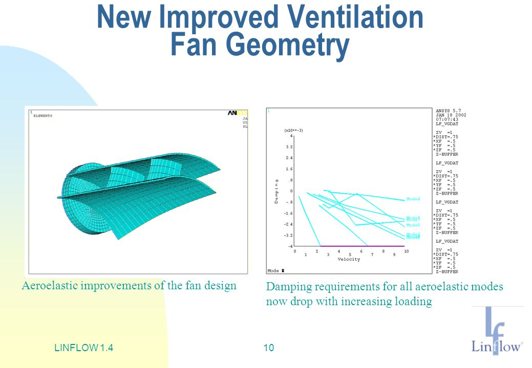 New Improved Ventilation Fan Geometry
