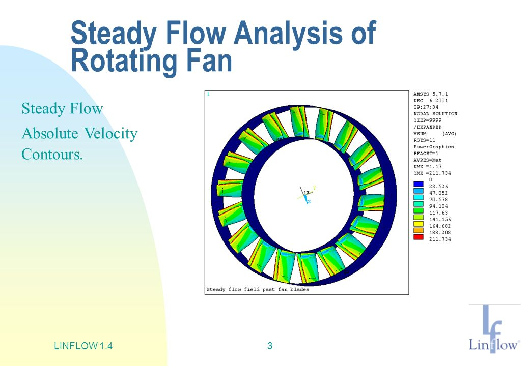 Steady Flow Analysis of Rotating Fan