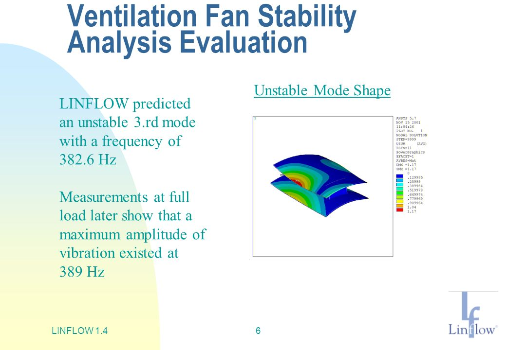 Ventilation Fan Stability Analysis Evaluation