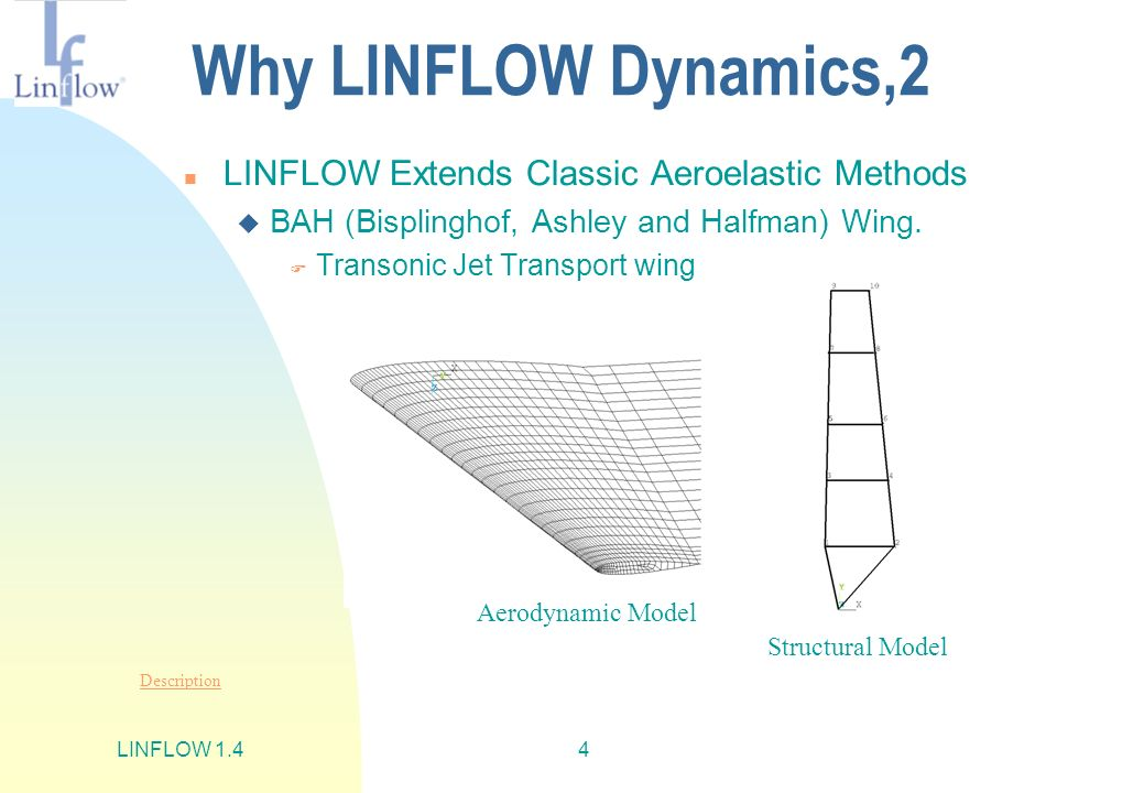 Why LINFLOW Dynamics,2 LINFLOW Extends Classic Aeroelastic Methods