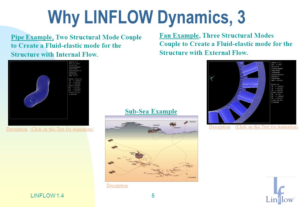 Why LINFLOW Dynamics, 3 Fan Example, Three Structural Modes Couple to Create a Fluid-elastic mode for the Structure with External Flow.