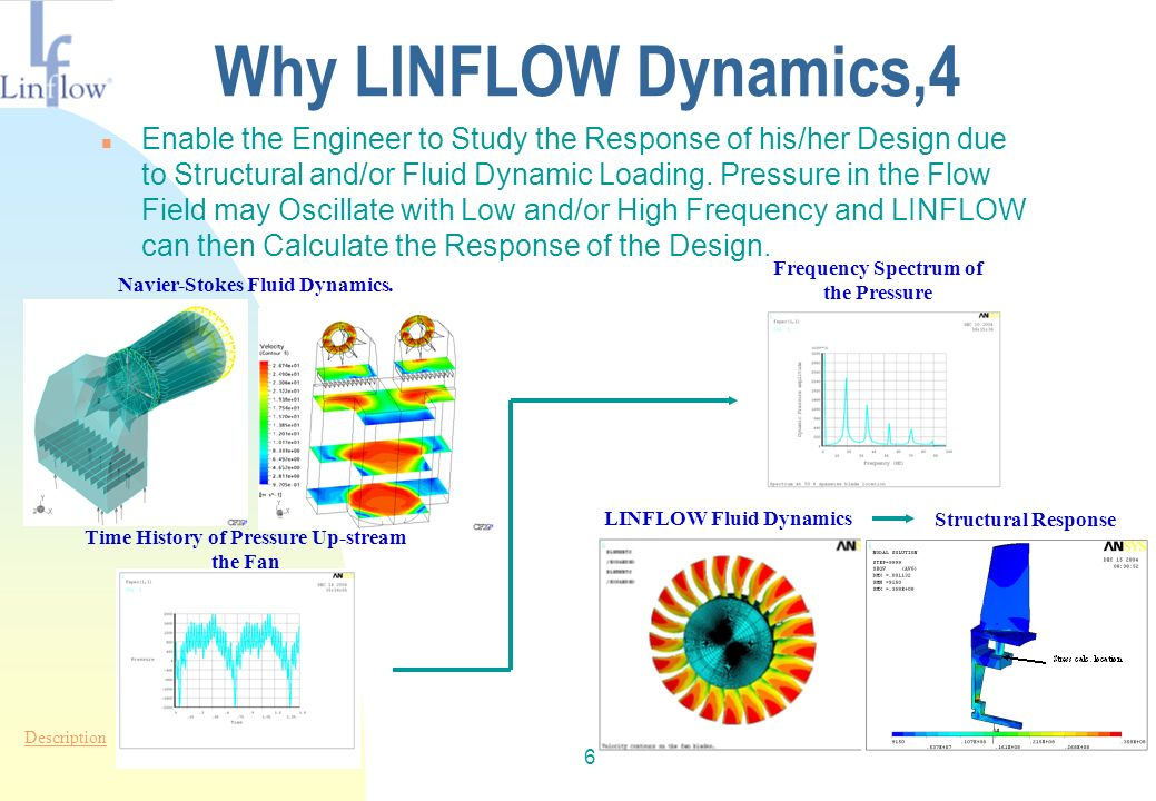 Why LINFLOW Dynamics,4