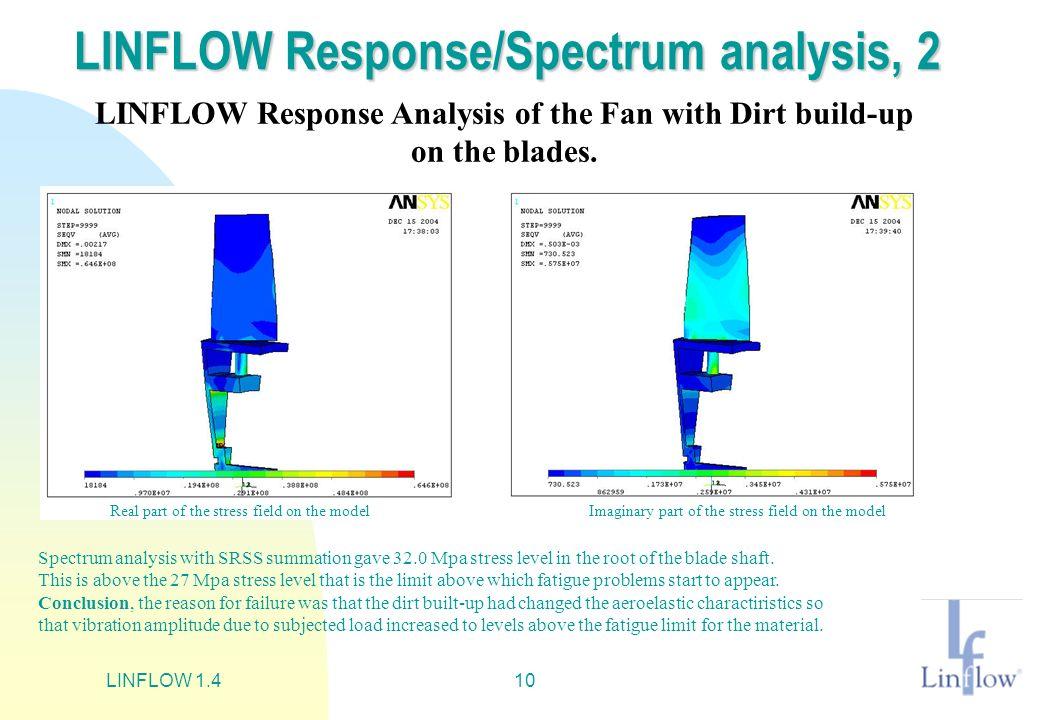 LINFLOW Response/Spectrum analysis, 2