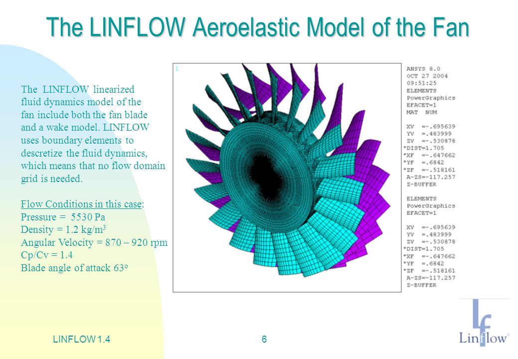 The LINFLOW Aeroelastic Model of the Fan