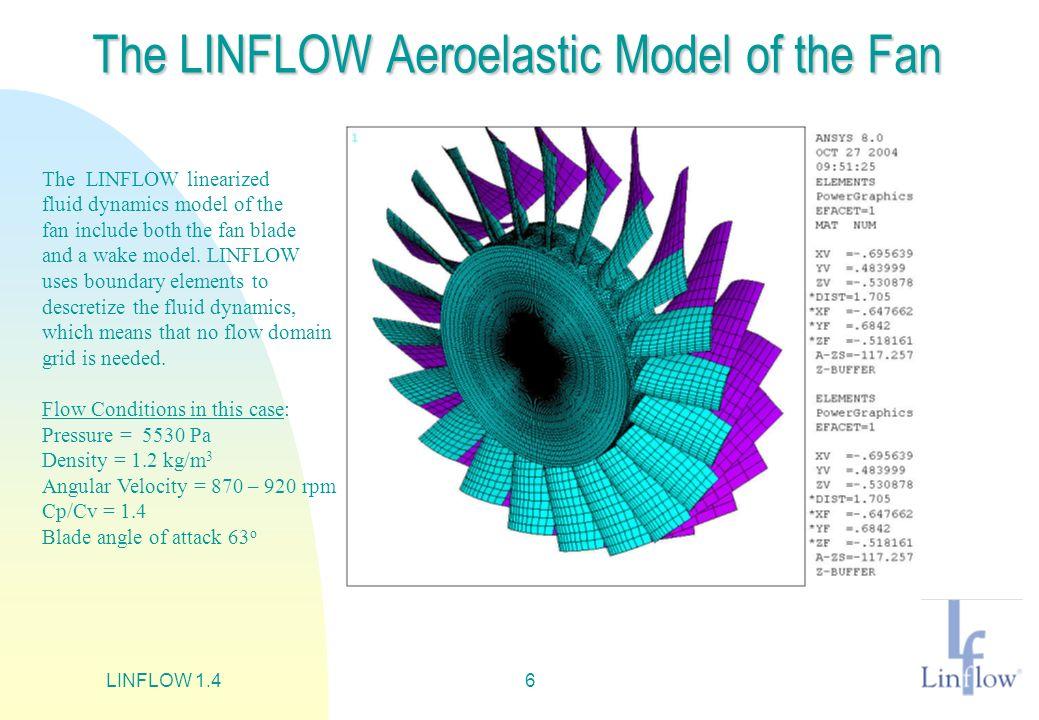 The LINFLOW Aeroelastic Model of the Fan