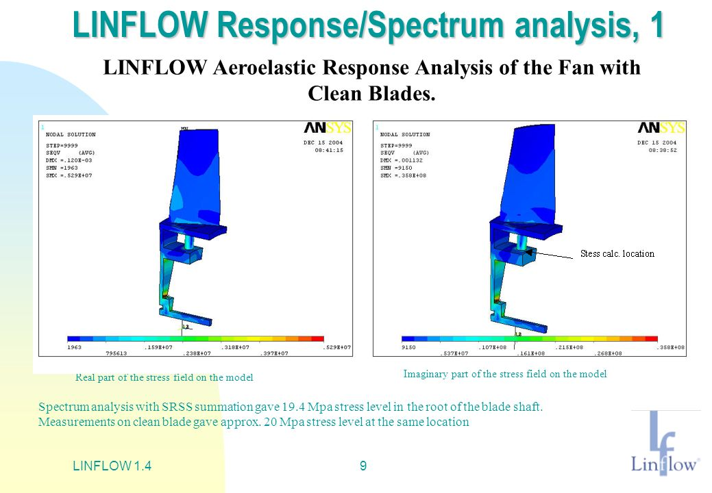 LINFLOW Response/Spectrum analysis, 1