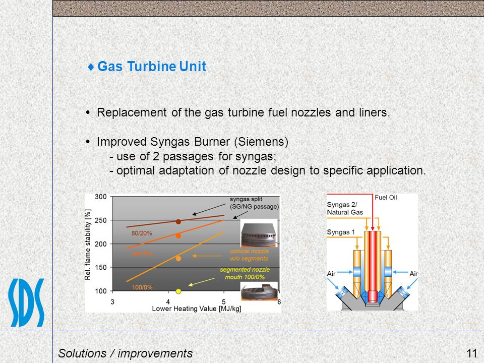 Gas Turbine Unit • Replacement of the gas turbine fuel nozzles and liners. • Improved Syngas Burner (Siemens)