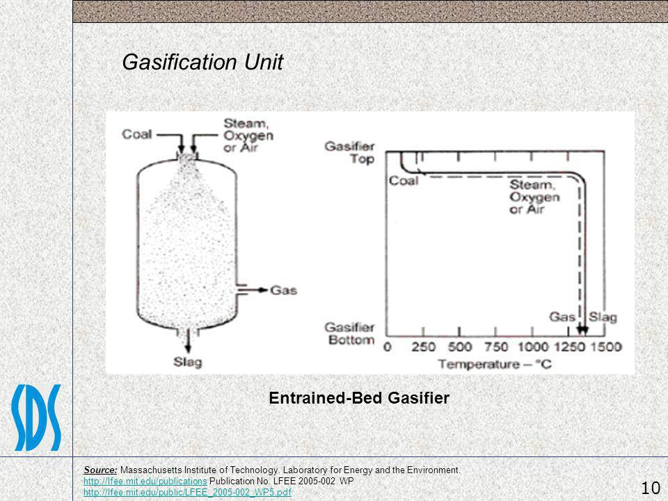 Gasification Unit Entrained-Bed Gasifier 10