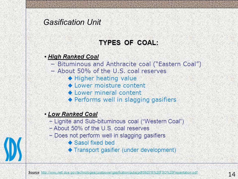 Gasification Unit TYPES OF COAL: • High Ranked Coal