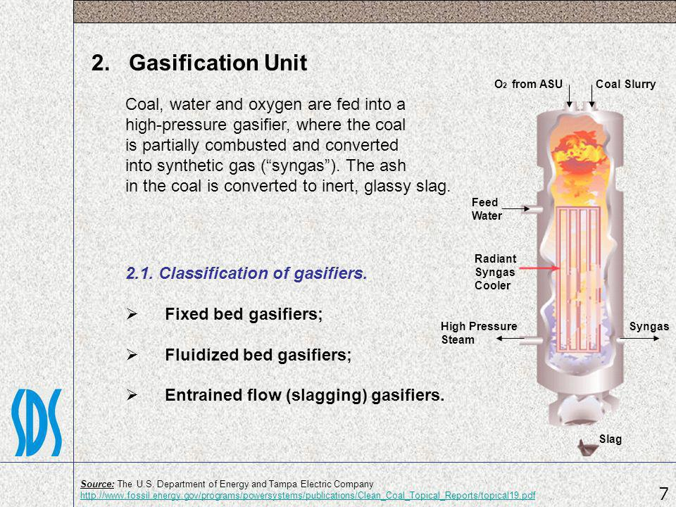 2. Gasification Unit Coal, water and oxygen are fed into a