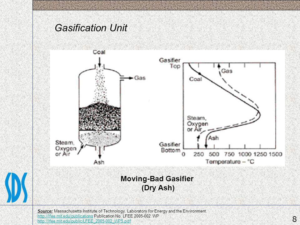 Gasification Unit Moving-Bad Gasifier (Dry Ash) 8