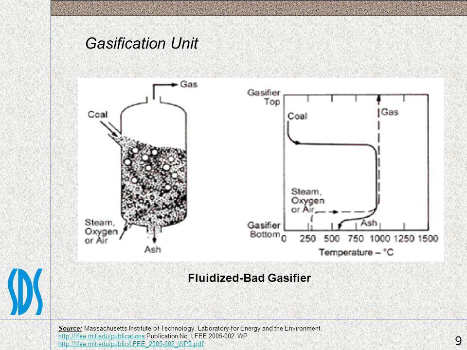 Gasification Unit Fluidized-Bad Gasifier 9