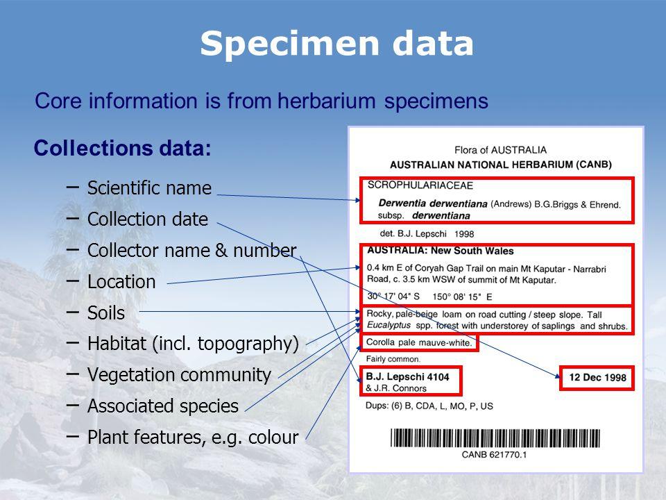Specimen data Core information is from herbarium specimens