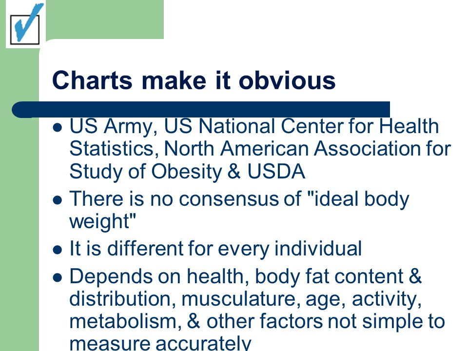 Charts make it obvious US Army, US National Center for Health Statistics, North American Association for Study of Obesity & USDA.
