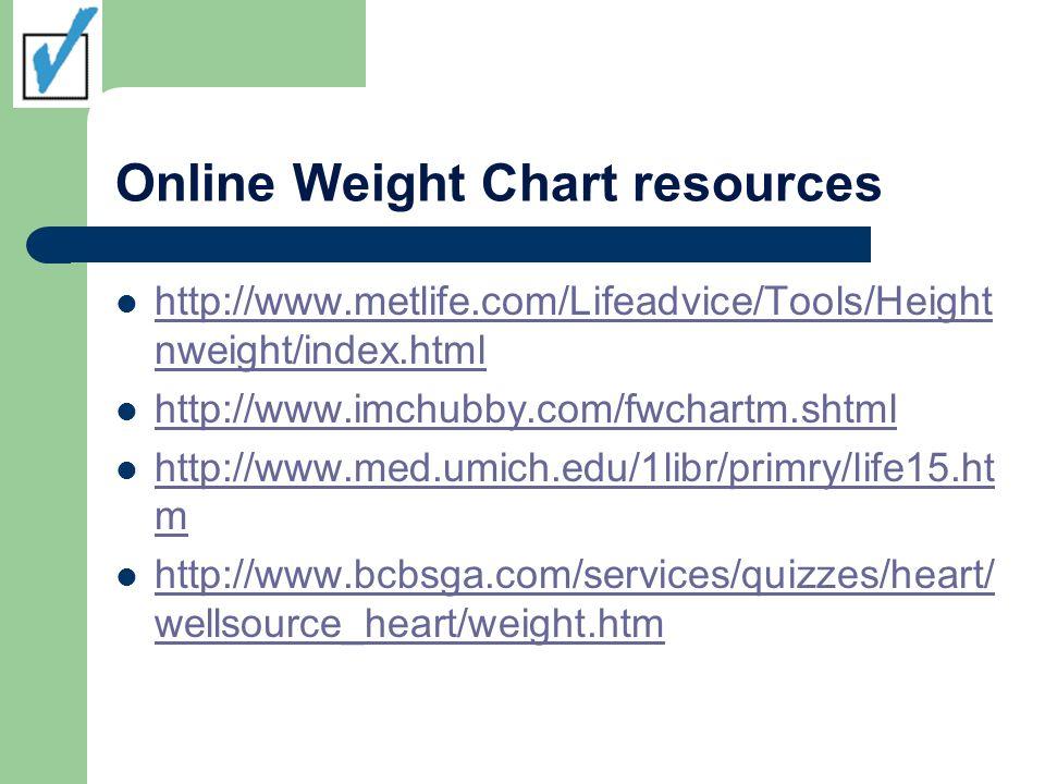 Online Weight Chart resources
