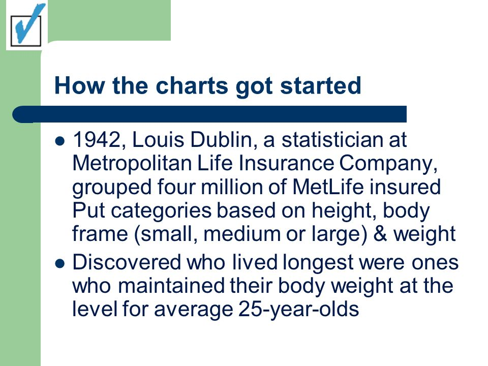 How the charts got started