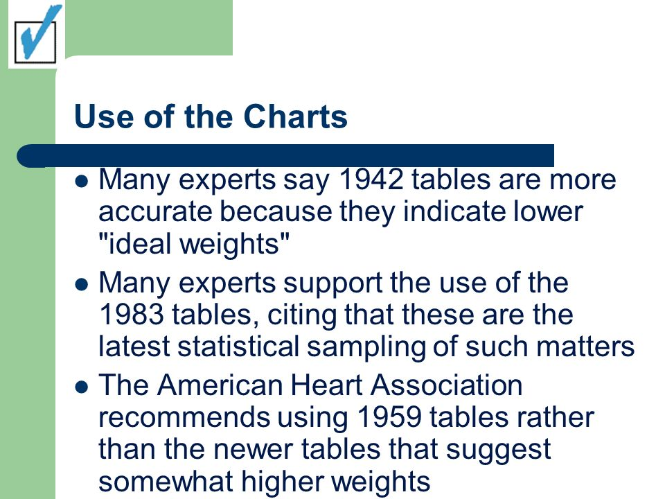 Use of the Charts Many experts say 1942 tables are more accurate because they indicate lower ideal weights