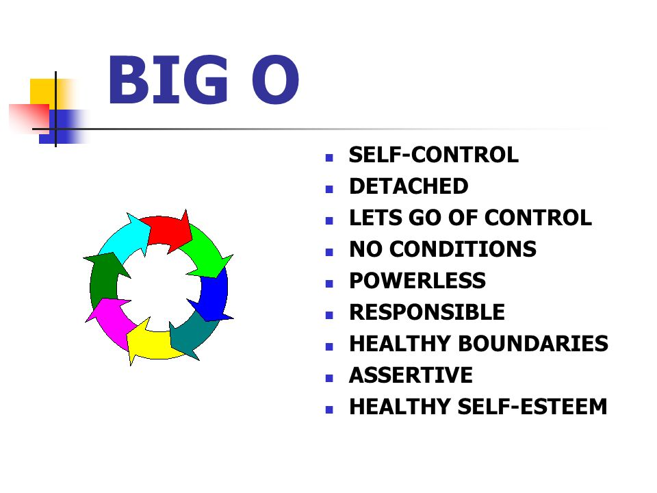 BIG O SELF-CONTROL DETACHED LETS GO OF CONTROL NO CONDITIONS POWERLESS