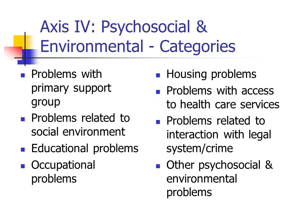 Axis IV: Psychosocial & Environmental - Categories