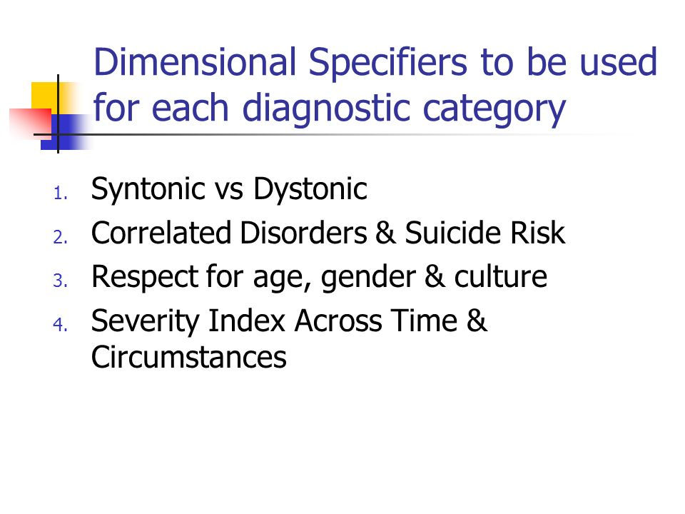 Dimensional Specifiers to be used for each diagnostic category