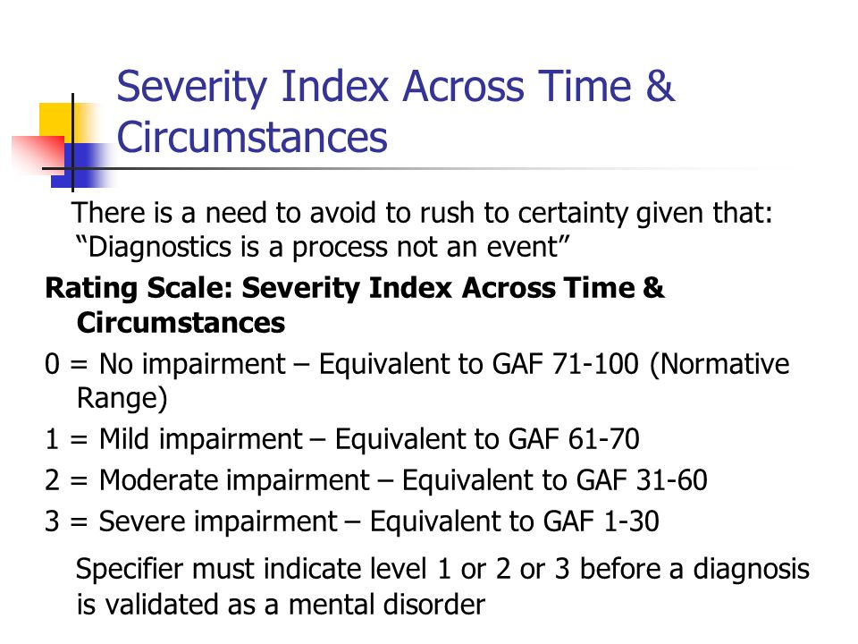Severity Index Across Time & Circumstances