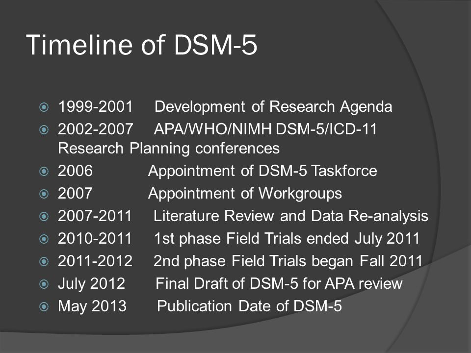Timeline of DSM-5 1999-2001 Development of Research Agenda
