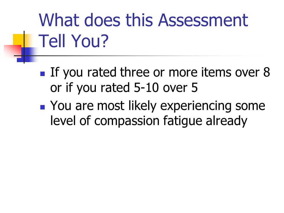What does this Assessment Tell You
