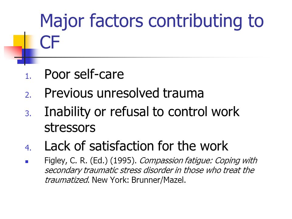 Major factors contributing to CF