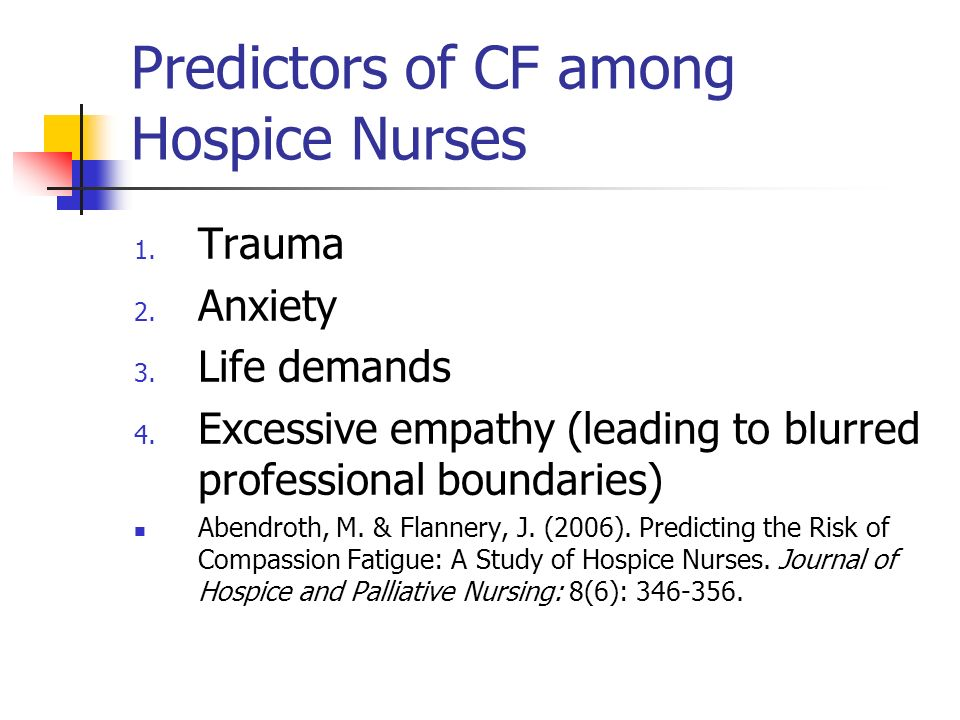 Predictors of CF among Hospice Nurses