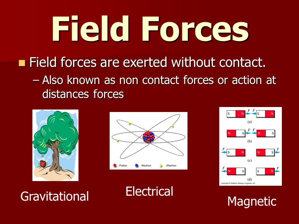 Field Forces Field forces are exerted without contact. Electrical