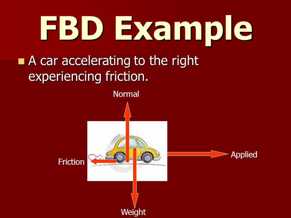 FBD Example A car accelerating to the right experiencing friction.